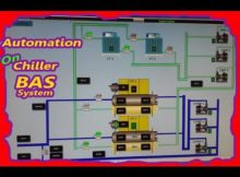 Automation On Chiller BAS System