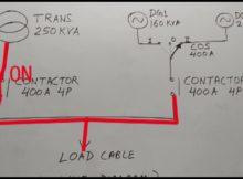 Summary of AMF Logic Part 1